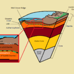 Diagram of Earth's Inner Layers